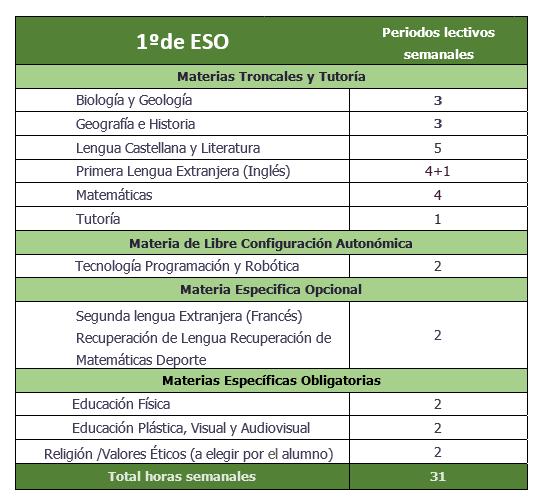 Enseñanzas1_ESO