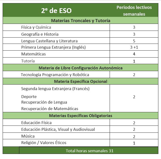 Enseñanzas2_ESO